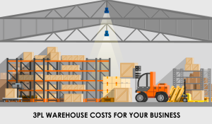 3PL warehouse cost